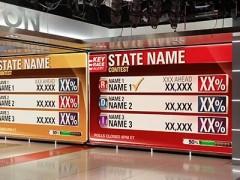 利亚德LED显示屏应用于美国CNN电视台演播厅