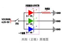 小间距LED共阴技术浅析