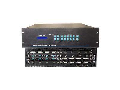 ANE音桥 MC-7272S高清混合矩阵主机